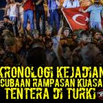 RAMPASAN-KUASA-TURKI